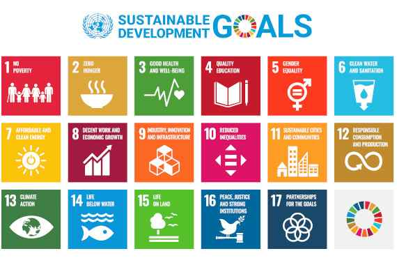 Sustainable Development Goals der Vereinten Nationen